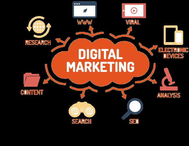 best digital marketing agency in pakistan